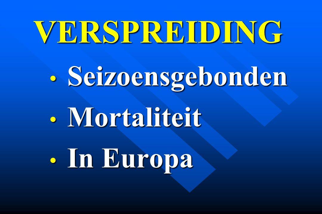 Seizoensgebonden Seizoensgebonden Mortaliteit Mortaliteit In Europa In Europa VERSPREIDING