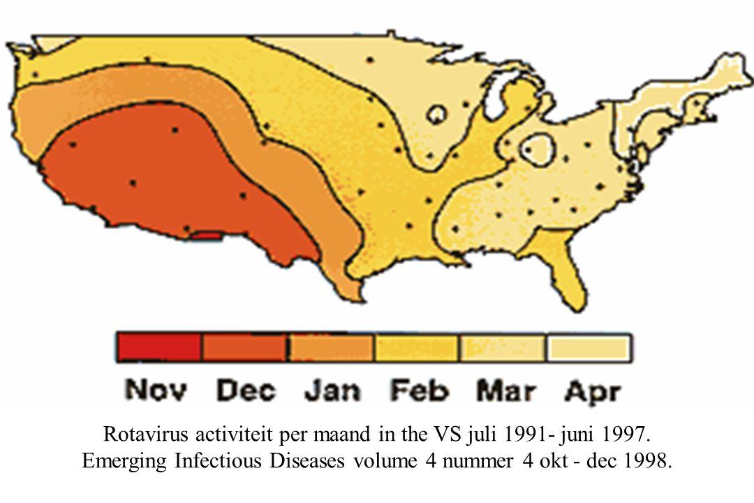 Rotavirus activiteit per maand in the VS juli 1991- juni 1997. Emerging Infectious Diseases volume 4 nummer 4 okt - dec 1998.