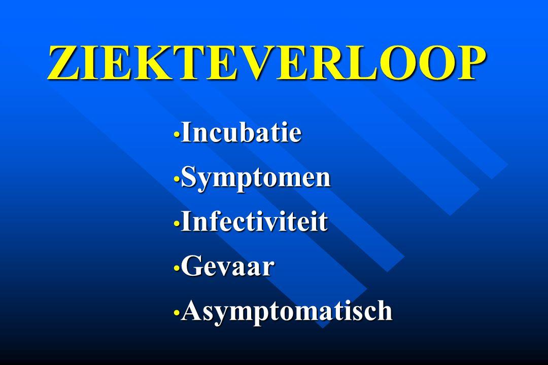 ZIEKTEVERLOOP Incubatie Incubatie Symptomen Symptomen Infectiviteit Infectiviteit Gevaar Gevaar Asymptomatisch Asymptomatisch