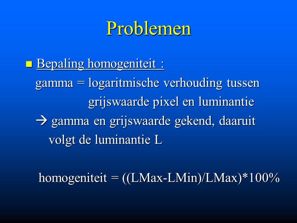 Problemen Bepaling homogeniteit : Bepaling homogeniteit : gamma = logaritmische verhouding tussen gamma = logaritmische verhouding tussen grijswaarde