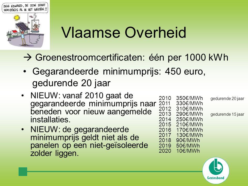 Vlaamse Overheid NIEUW: vanaf 2010 gaat de gegarandeerde minimumprijs naar beneden voor nieuw aangemelde installaties. NIEUW: de gegarandeerde minimum