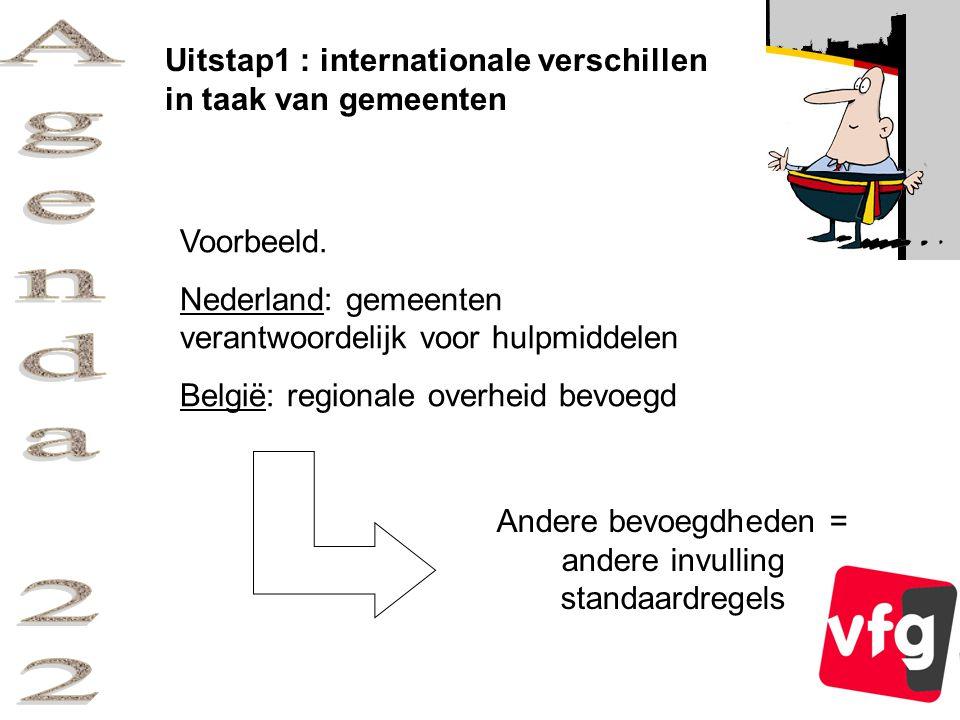 Uitstap1 : internationale verschillen in taak van gemeenten Voorbeeld.