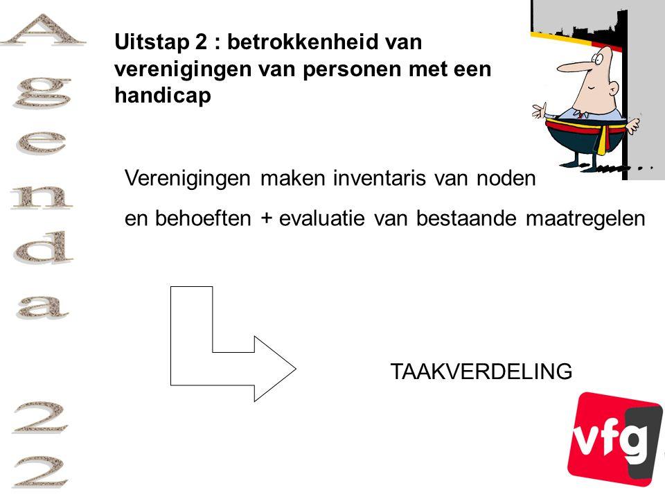 Uitstap 2 : betrokkenheid van verenigingen van personen met een handicap Verenigingen maken inventaris van noden en behoeften + evaluatie van bestaande maatregelen TAAKVERDELING