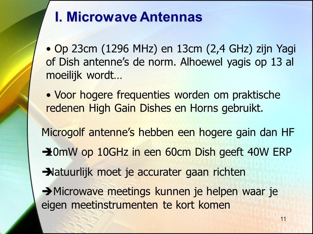 11 I.Microwave Antennas Op 23cm (1296 MHz) en 13cm (2,4 GHz) zijn Yagi of Dish antenne's de norm.