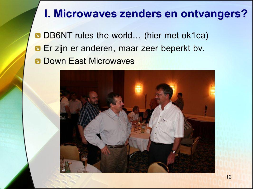 12 I.Microwaves zenders en ontvangers.