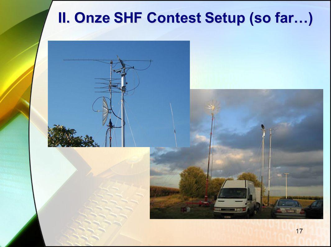 17 II. Onze SHF Contest Setup (so far…)