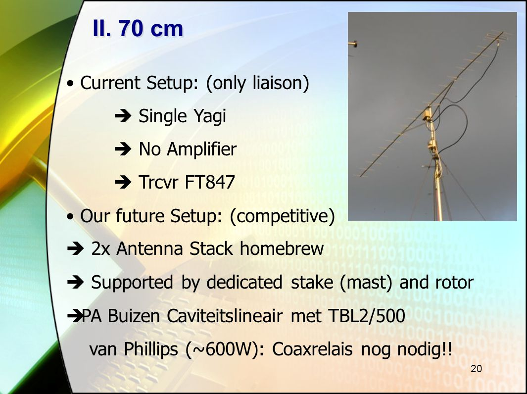 20 II. 70 cm Current Setup: (only liaison)  Single Yagi  No Amplifier  Trcvr FT847 Our future Setup: (competitive)  2x Antenna Stack homebrew  Su