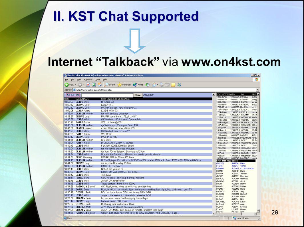 29 II. KST Chat Supported Internet Talkback via www.on4kst.com