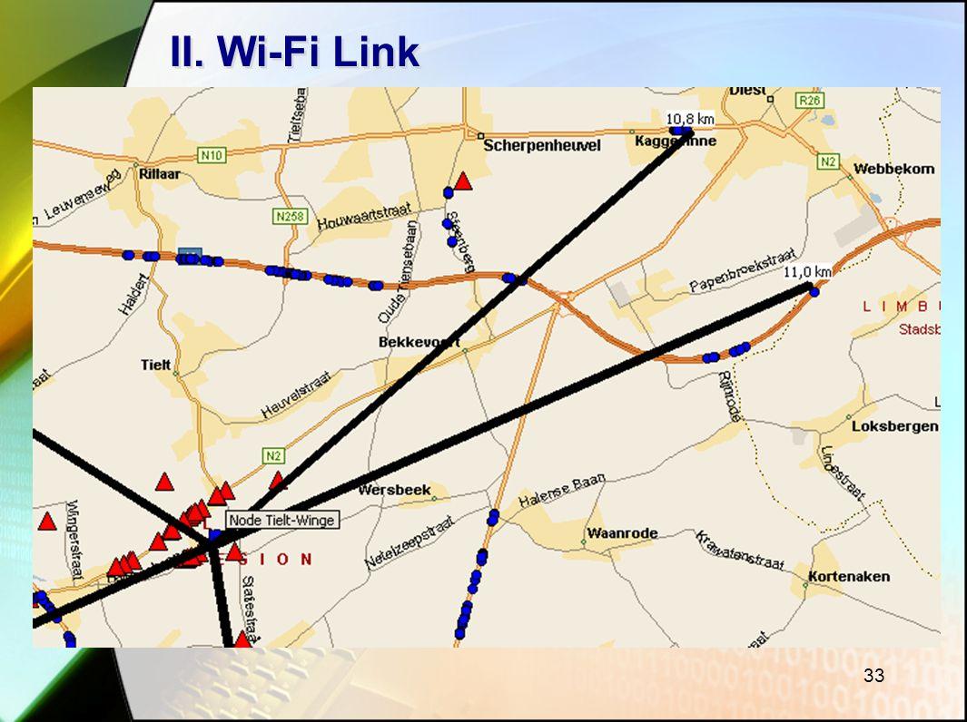 33 II. Wi-Fi Link