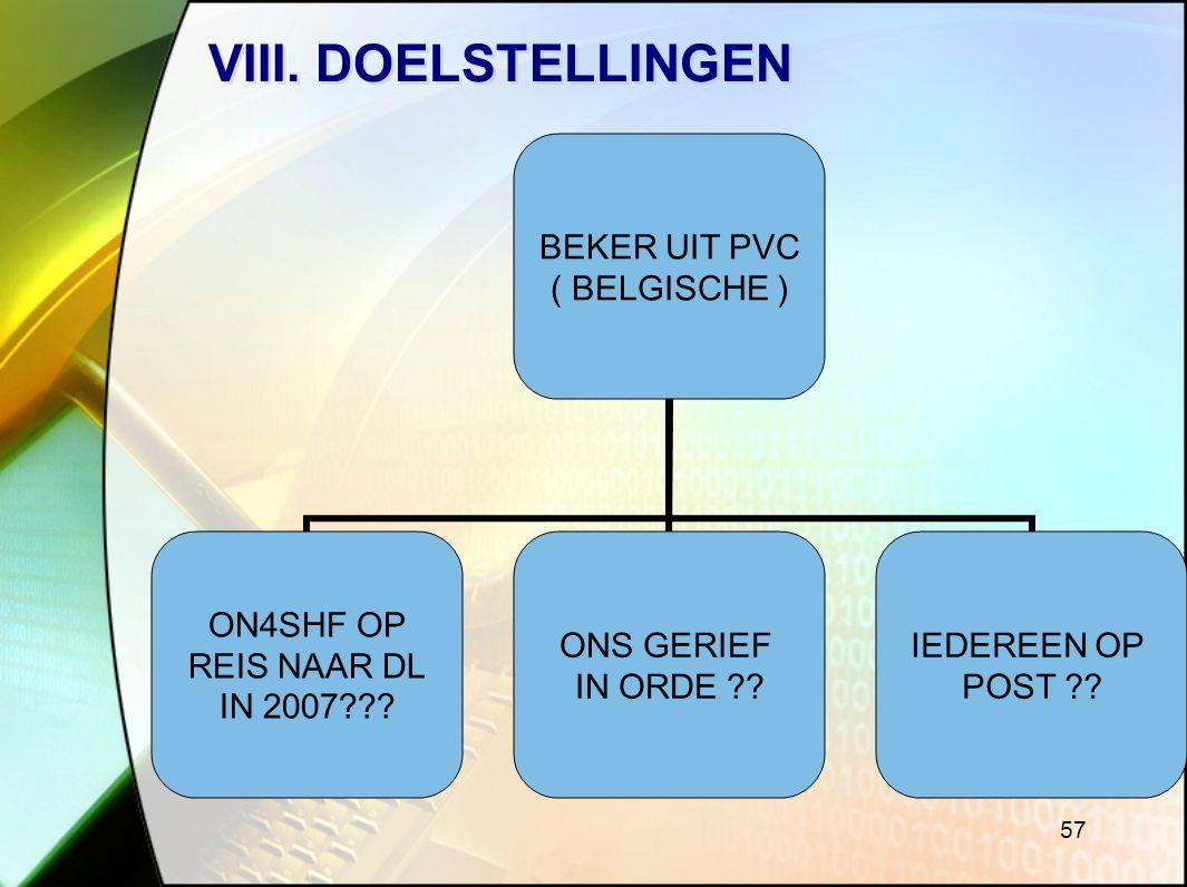 57 VIII.DOELSTELLINGEN BEKER UIT PVC ( BELGISCHE ) ON4SHF OP REIS NAAR DL IN 2007??.