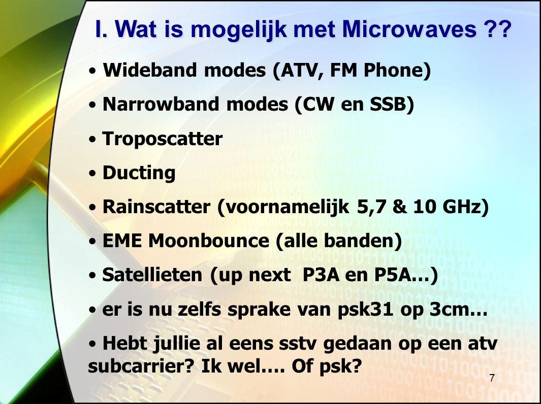 38 III. Truly a wireless hobby…..