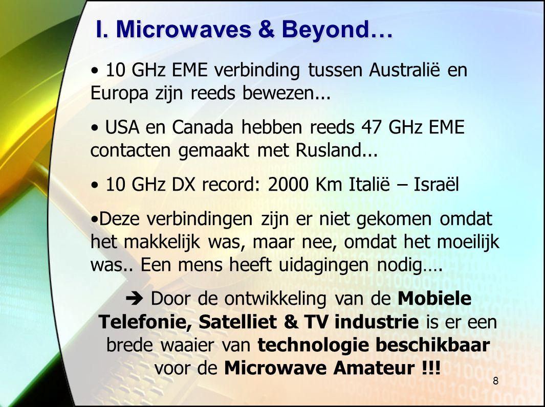 8 I.Microwaves & Beyond… 10 GHz EME verbinding tussen Australië en Europa zijn reeds bewezen...