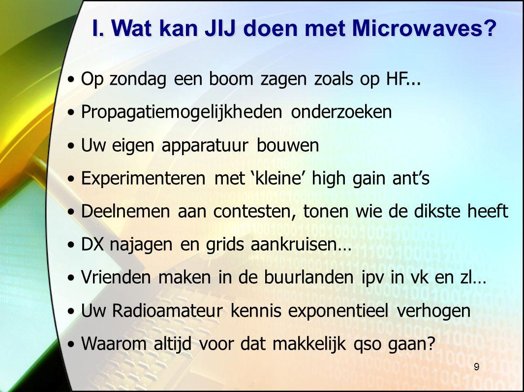 9 I.Wat kan JIJ doen met Microwaves. Op zondag een boom zagen zoals op HF...