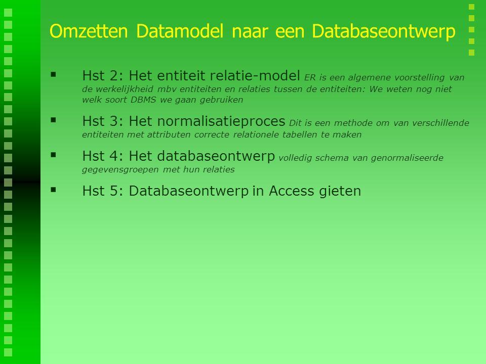 5 I N F O R M A T I C A B E H E E R Vrij Technisch Instituut - Hasselt Hoofdstuk 4 : Omzetten van datamodel naar databaseontwerp