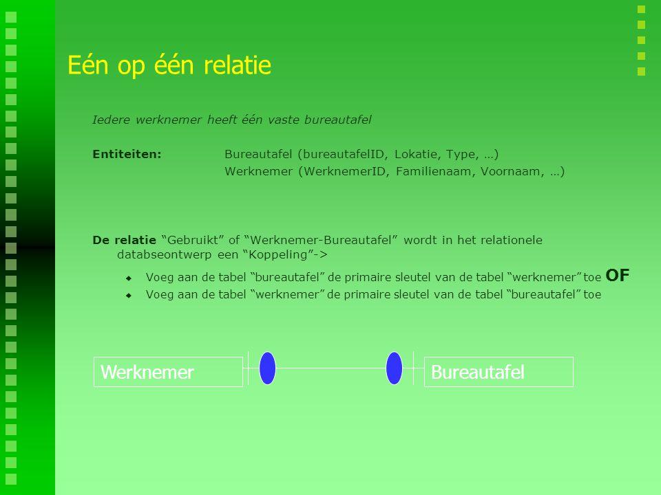 Omzetten Datamodel naar een Databaseontwerp  Hst 2: Het entiteit relatie-model ER is een algemene voorstelling van de werkelijkheid mbv entiteiten en relaties tussen de entiteiten: We weten nog niet welk soort DBMS we gaan gebruiken  Hst 3: Het normalisatieproces Dit is een methode om van verschillende entiteiten met attributen correcte relationele tabellen te maken  Hst 4: Het databaseontwerp volledig schema van genormaliseerde gegevensgroepen met hun relaties  Hst 5: Databaseontwerp in Access gieten