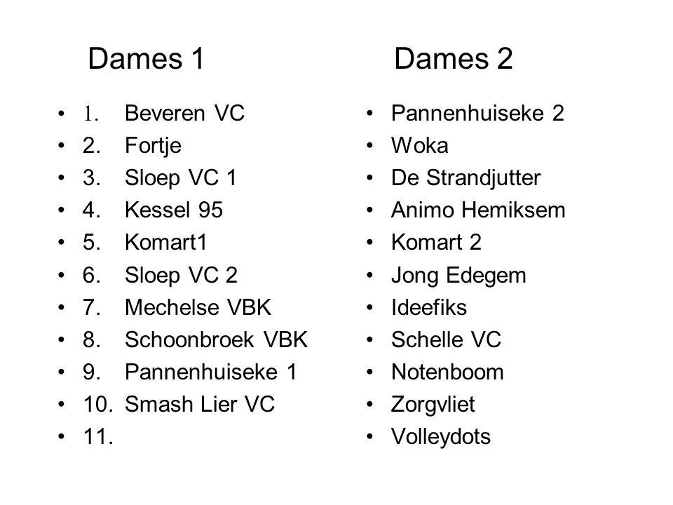 Dames 1Dames 2 1.