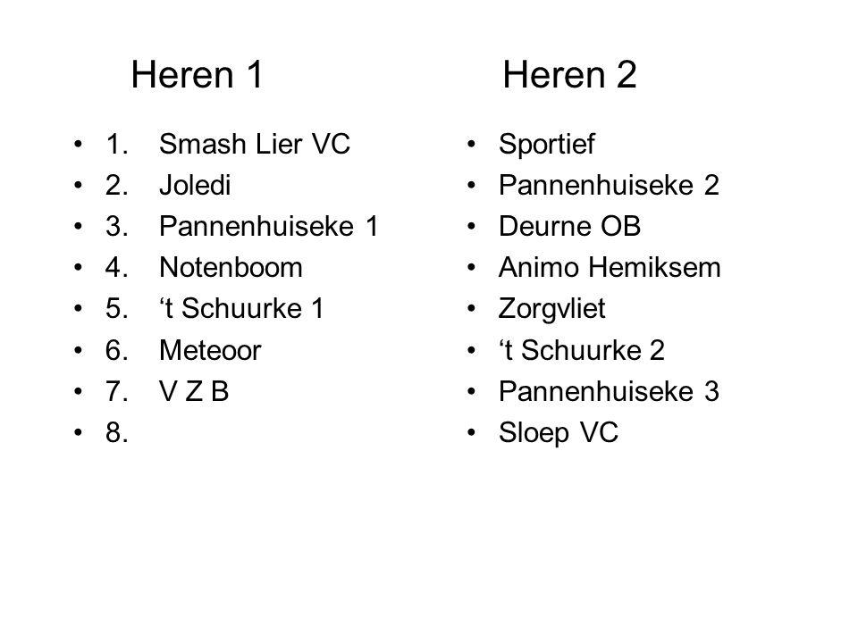 Heren 1Heren 2 1.Smash Lier VC 2.Joledi 3.Pannenhuiseke 1 4.Notenboom 5.'t Schuurke 1 6.Meteoor 7.V Z B 8.