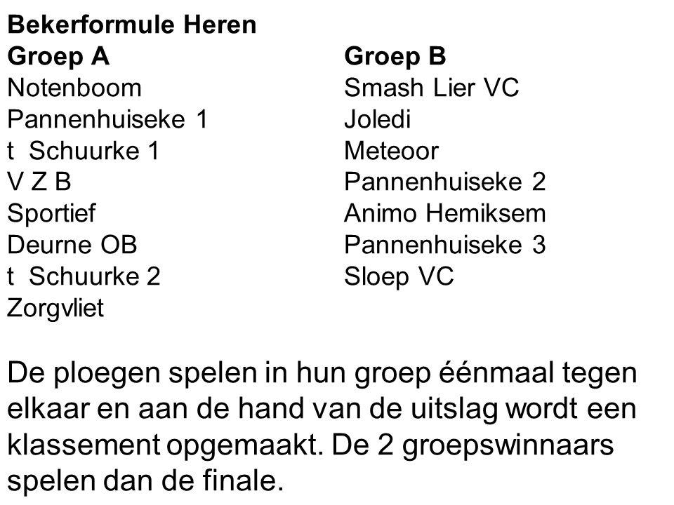 Bekerformule Heren Groep A Groep B NotenboomSmash Lier VC Pannenhuiseke 1Joledi t Schuurke 1Meteoor V Z B Pannenhuiseke 2 SportiefAnimo Hemiksem Deurne OB Pannenhuiseke 3 t Schuurke 2Sloep VC Zorgvliet De ploegen spelen in hun groep éénmaal tegen elkaar en aan de hand van de uitslag wordt een klassement opgemaakt.