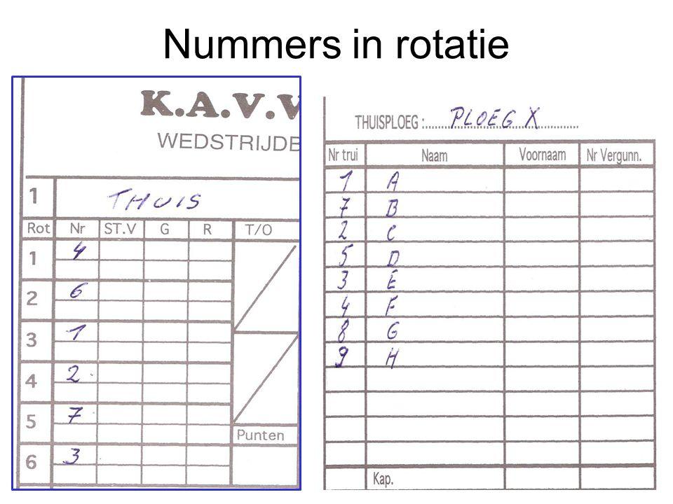 Nummers in rotatie