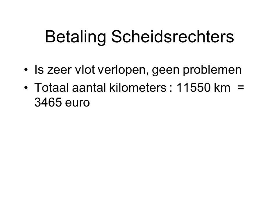 Betaling Scheidsrechters Is zeer vlot verlopen, geen problemen Totaal aantal kilometers : 11550 km = 3465 euro