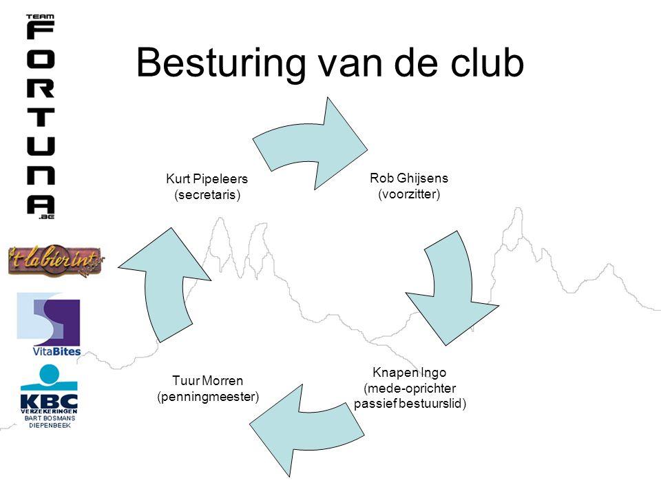 Besturing van de club Rob Ghijsens (voorzitter) Knapen Ingo (mede-oprichter passief bestuurslid) Tuur Morren (penningmeester) Kurt Pipeleers (secretaris)