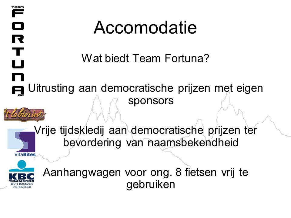 Accomodatie Wat biedt Team Fortuna.