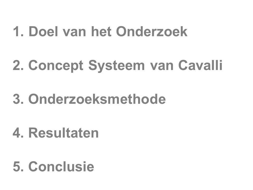 1. Doel van het Onderzoek 2. Concept Systeem van Cavalli 3. Onderzoeksmethode 4. Resultaten 5. Conclusie