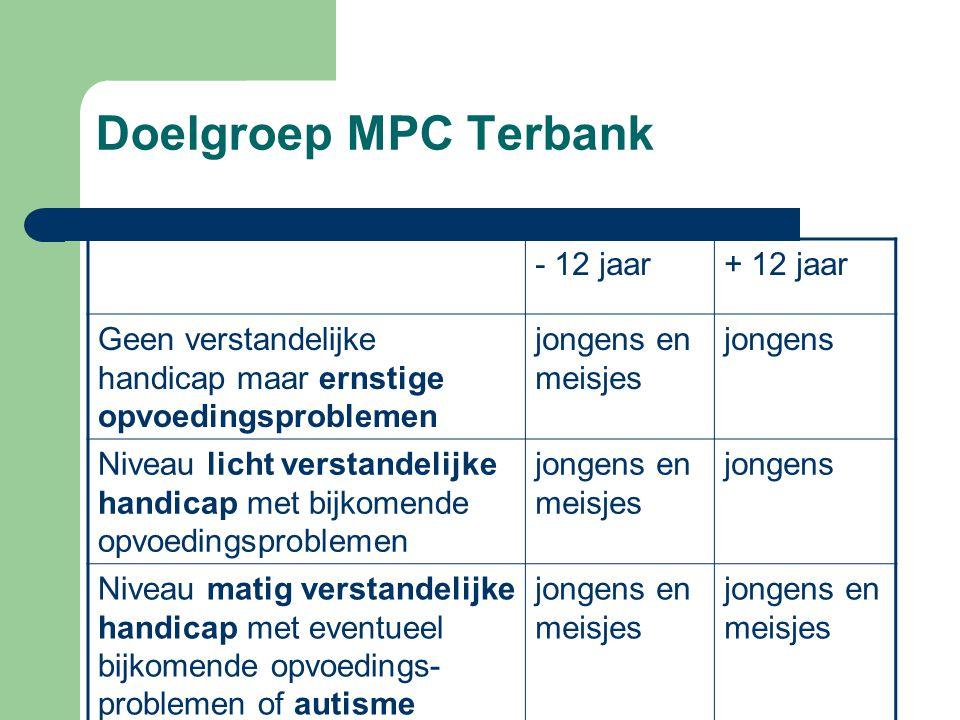 Doelgroep MPC Terbank - 12 jaar+ 12 jaar Geen verstandelijke handicap maar ernstige opvoedingsproblemen jongens en meisjes jongens Niveau licht versta