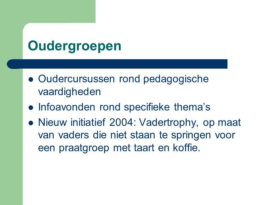 Oudergroepen Oudercursussen rond pedagogische vaardigheden Infoavonden rond specifieke thema's Nieuw initiatief 2004: Vadertrophy, op maat van vaders