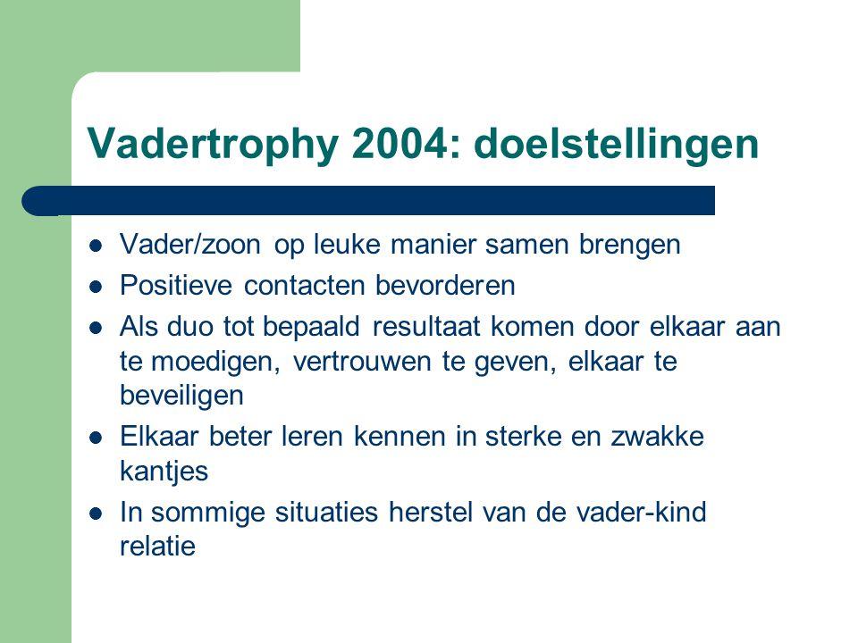 Vadertrophy 2004: doelstellingen Vader/zoon op leuke manier samen brengen Positieve contacten bevorderen Als duo tot bepaald resultaat komen door elka