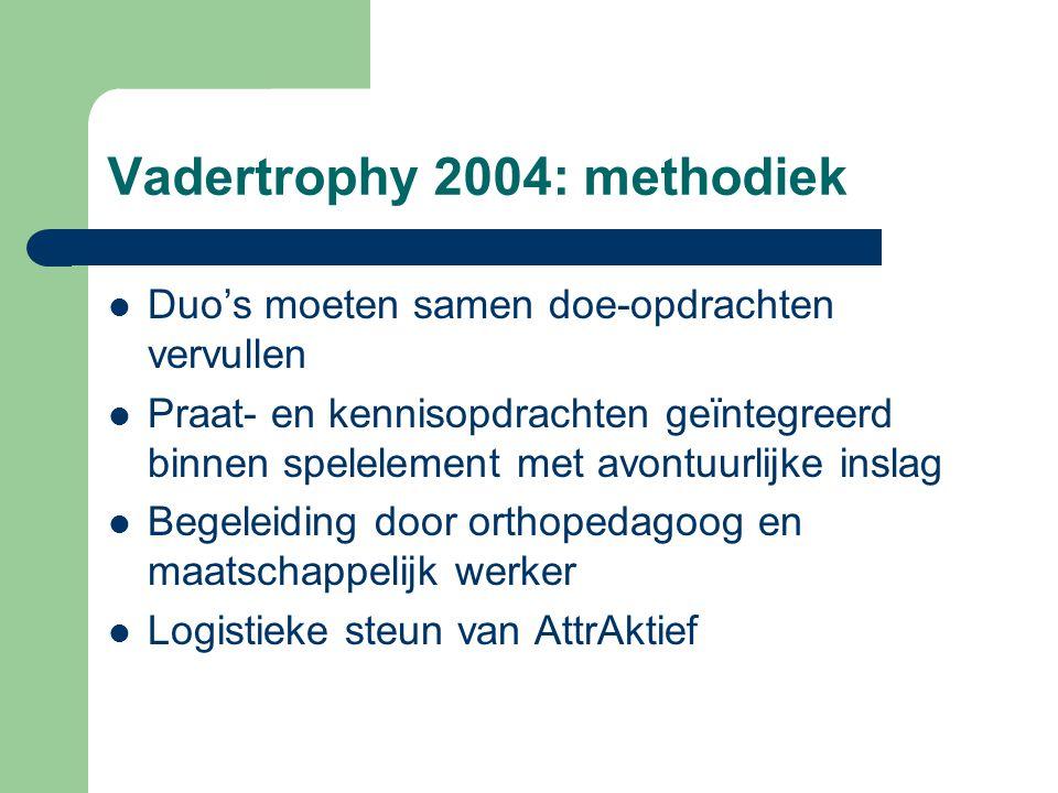 Vadertrophy 2004: methodiek Duo's moeten samen doe-opdrachten vervullen Praat- en kennisopdrachten geïntegreerd binnen spelelement met avontuurlijke i
