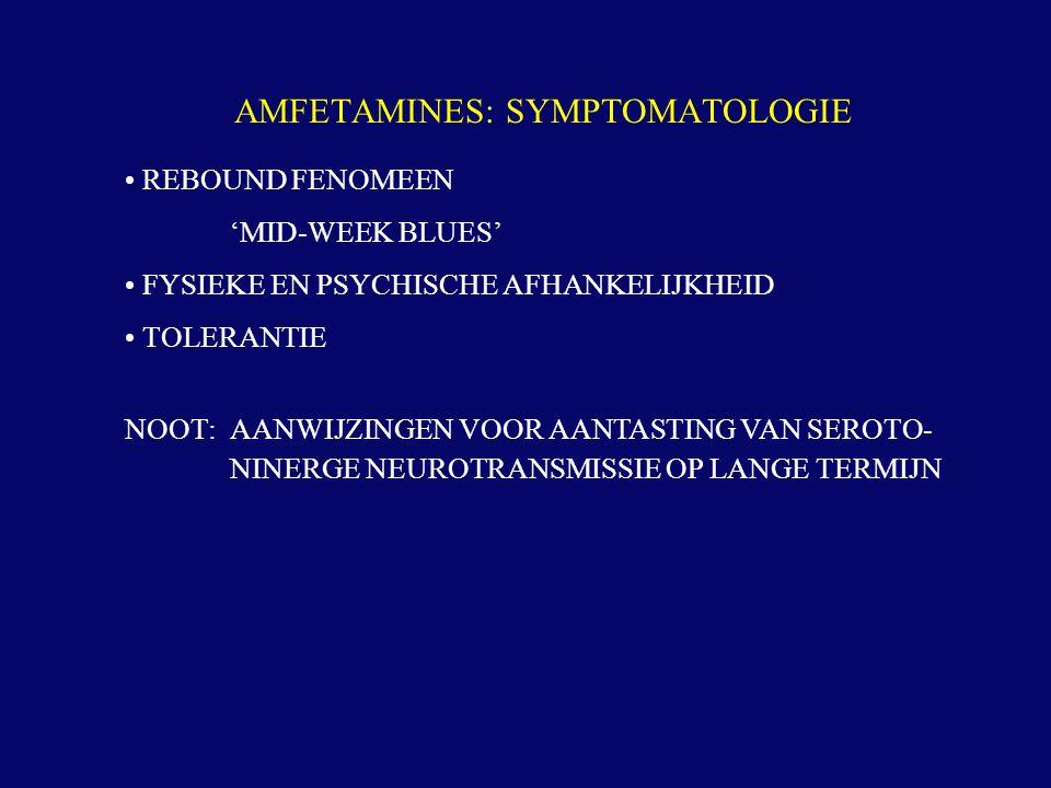 REBOUND FENOMEEN 'MID-WEEK BLUES' FYSIEKE EN PSYCHISCHE AFHANKELIJKHEID TOLERANTIE NOOT:AANWIJZINGEN VOOR AANTASTING VAN SEROTO- NINERGE NEUROTRANSMIS