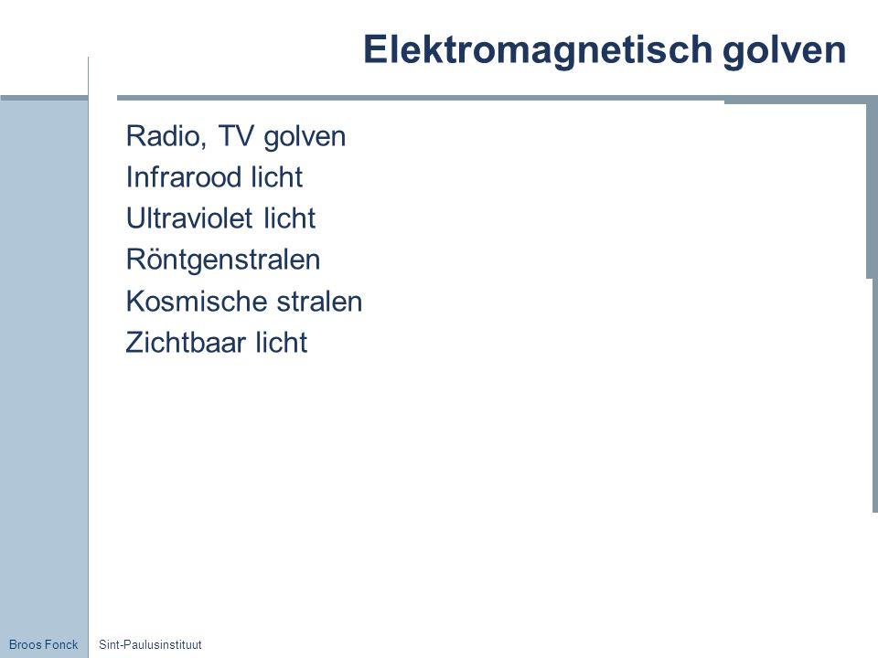 Broos Fonck Sint-Paulusinstituut Elektromagnetisch golven Radio, TV golven Infrarood licht Ultraviolet licht Röntgenstralen Kosmische stralen Zichtbaa
