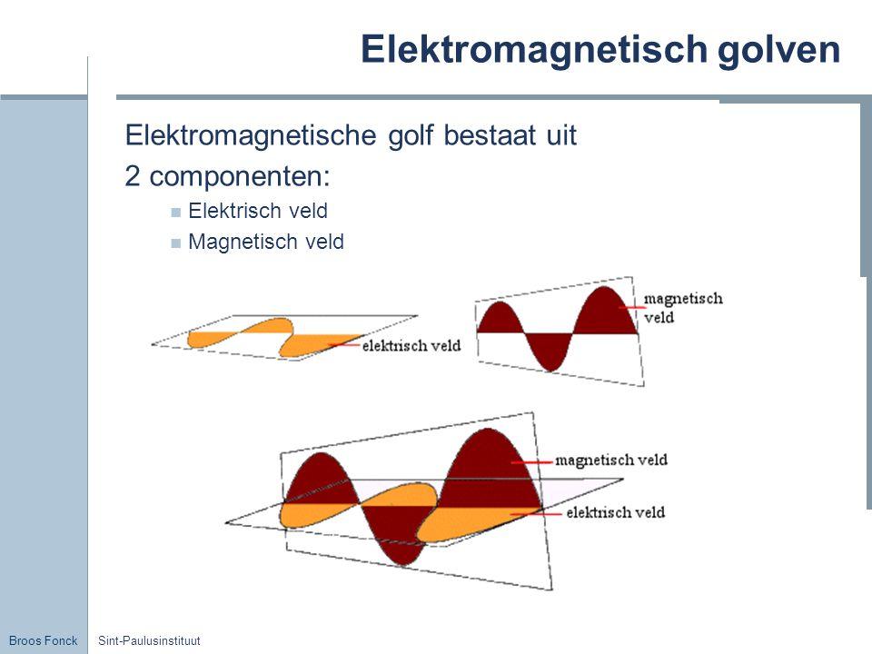 Broos Fonck Sint-Paulusinstituut Elektromagnetisch golven Elektromagnetische golf bestaat uit 2 componenten: Elektrisch veld Magnetisch veld