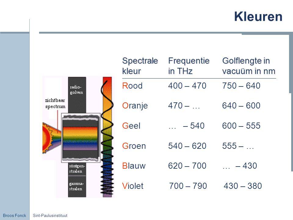 Broos Fonck Sint-Paulusinstituut Kleuren Violet 700 – 790 430 – 380 Spectrale kleur Frequentie in THz Golflengte in vacuüm in nm Rood400 – 470750 – 64