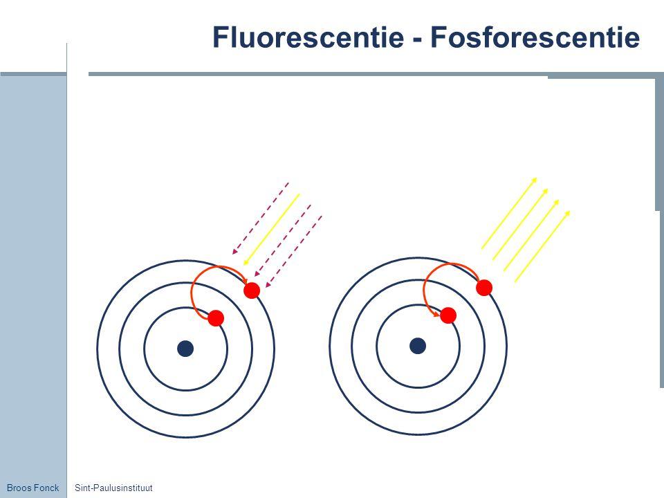 Broos Fonck Sint-Paulusinstituut Fluorescentie - Fosforescentie
