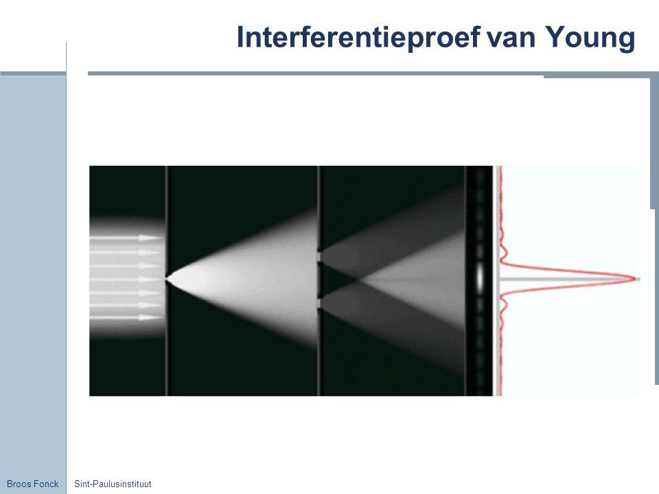 Broos Fonck Interferentieproef van Young Sint-Paulusinstituut