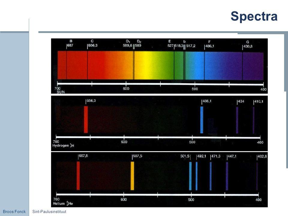Broos Fonck Spectra Sint-Paulusinstituut