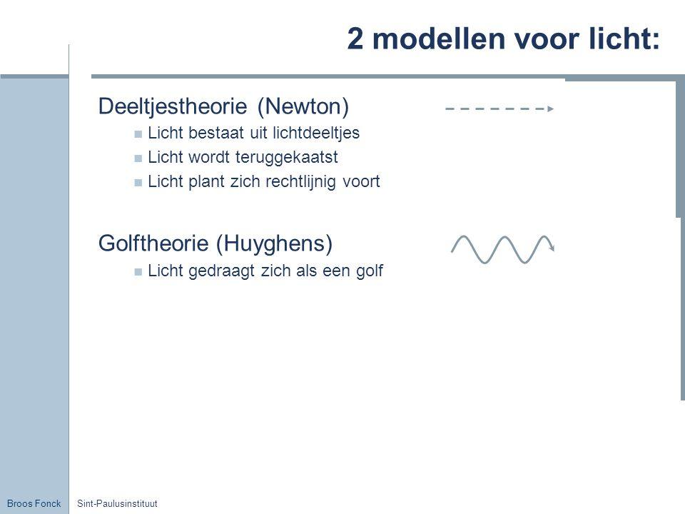 Broos Fonck Sint-Paulusinstituut 2 modellen voor licht: Deeltjestheorie (Newton) Licht bestaat uit lichtdeeltjes Licht wordt teruggekaatst Licht plant