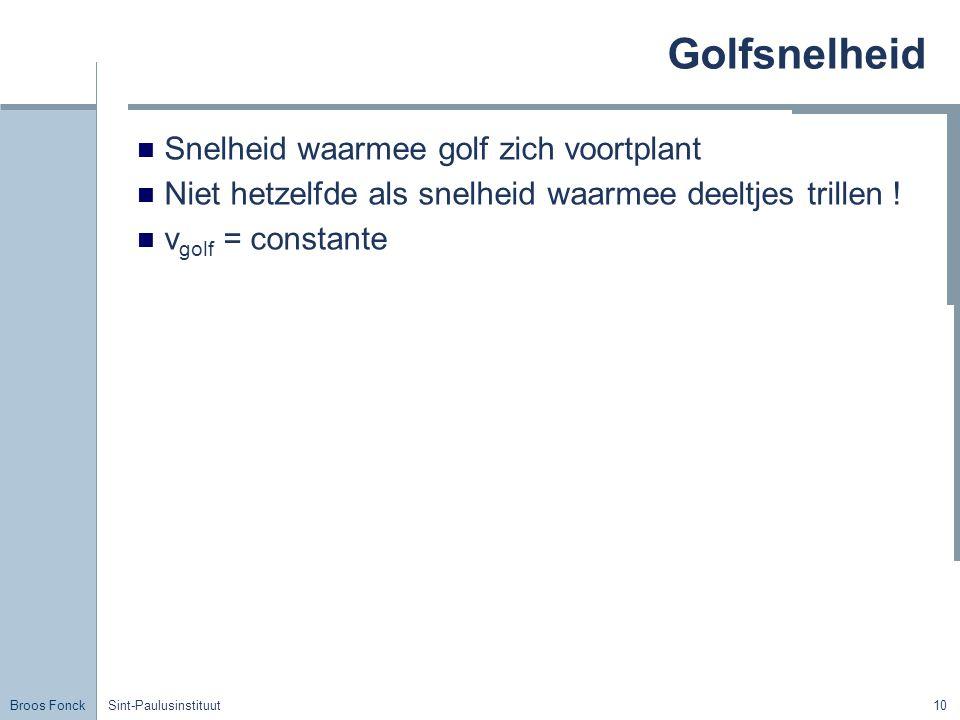 Broos Fonck Sint-Paulusinstituut10 Golfsnelheid Snelheid waarmee golf zich voortplant Niet hetzelfde als snelheid waarmee deeltjes trillen ! v golf =