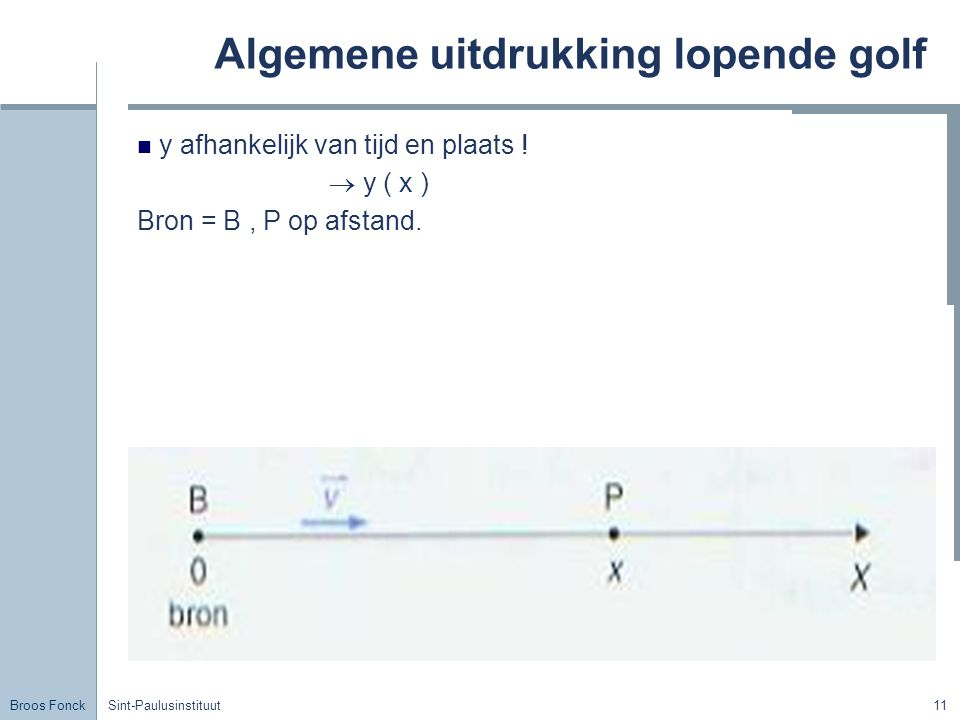 Broos Fonck Sint-Paulusinstituut11 Algemene uitdrukking lopende golf y afhankelijk van tijd en plaats !  y ( x ) Bron = B, P op afstand.