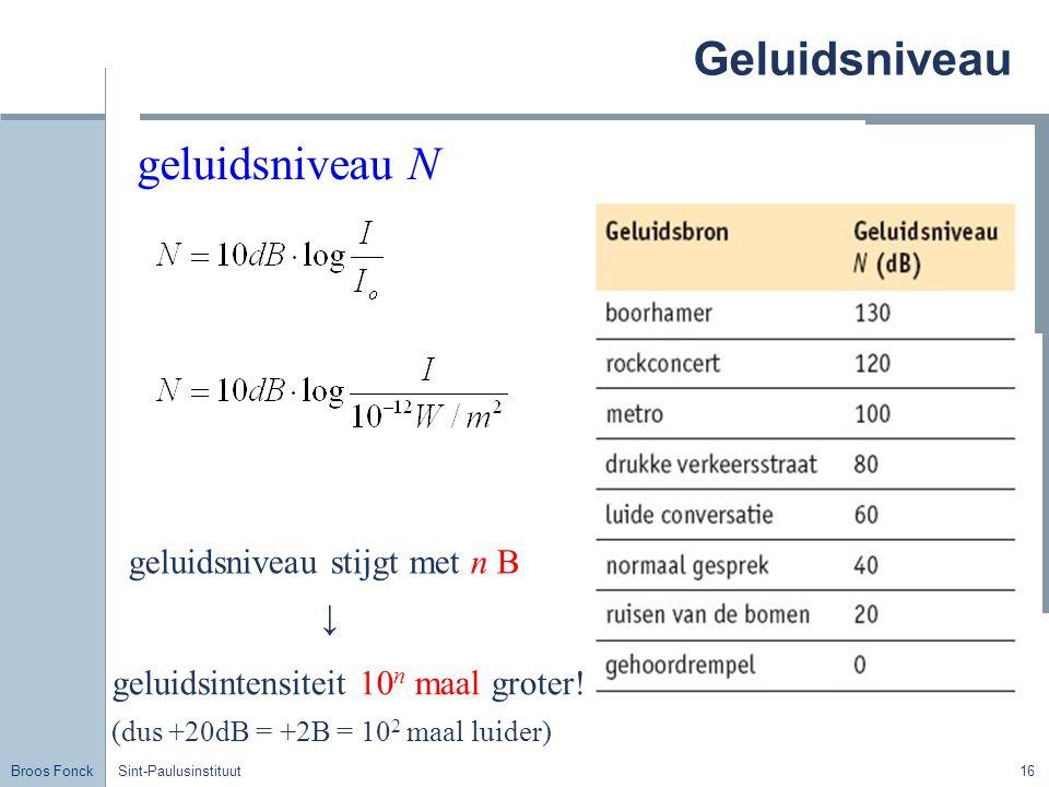 Broos Fonck Sint-Paulusinstituut16 Geluidsniveau geluidsniveau N geluidsniveau stijgt met n B geluidsintensiteit 10 n maal groter! ↓ (dus +20dB = +2B