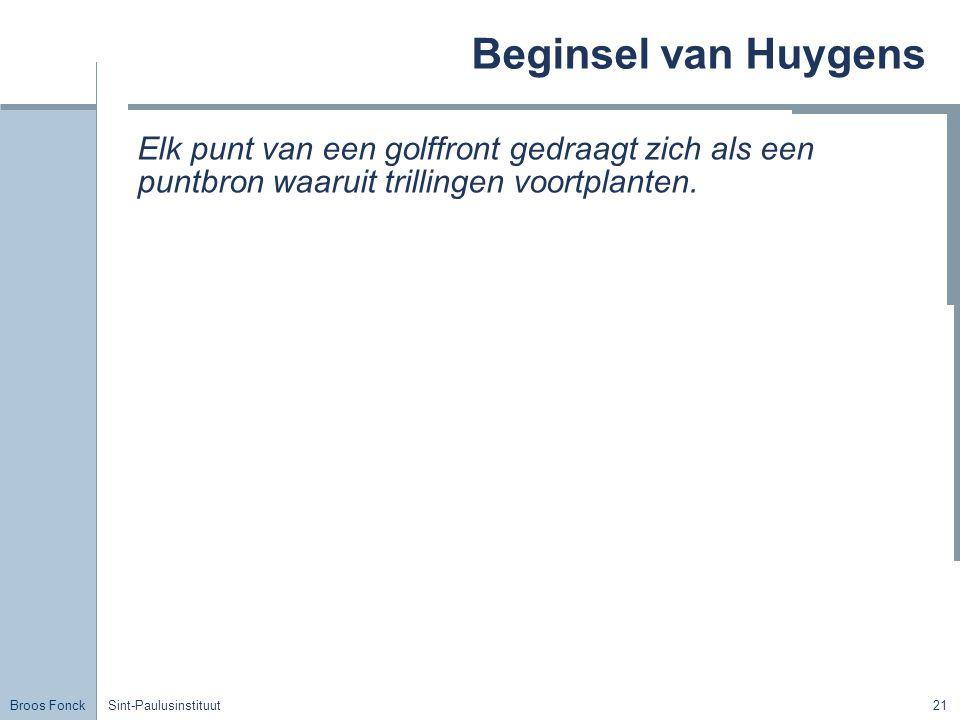 Broos Fonck Sint-Paulusinstituut21 Beginsel van Huygens Elk punt van een golffront gedraagt zich als een puntbron waaruit trillingen voortplanten.