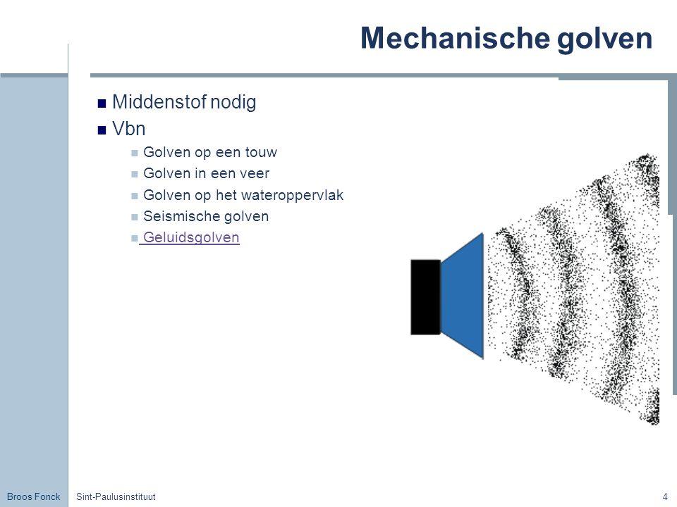 Broos Fonck Sint-Paulusinstituut4 Mechanische golven Middenstof nodig Vbn Golven op een touw Golven in een veer Golven op het wateroppervlak Seismisch