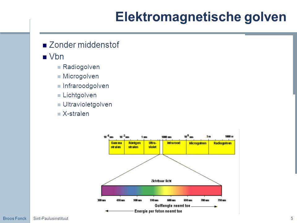 Broos Fonck Sint-Paulusinstituut5 Elektromagnetische golven Zonder middenstof Vbn Radiogolven Microgolven Infraroodgolven Lichtgolven Ultravioletgolve