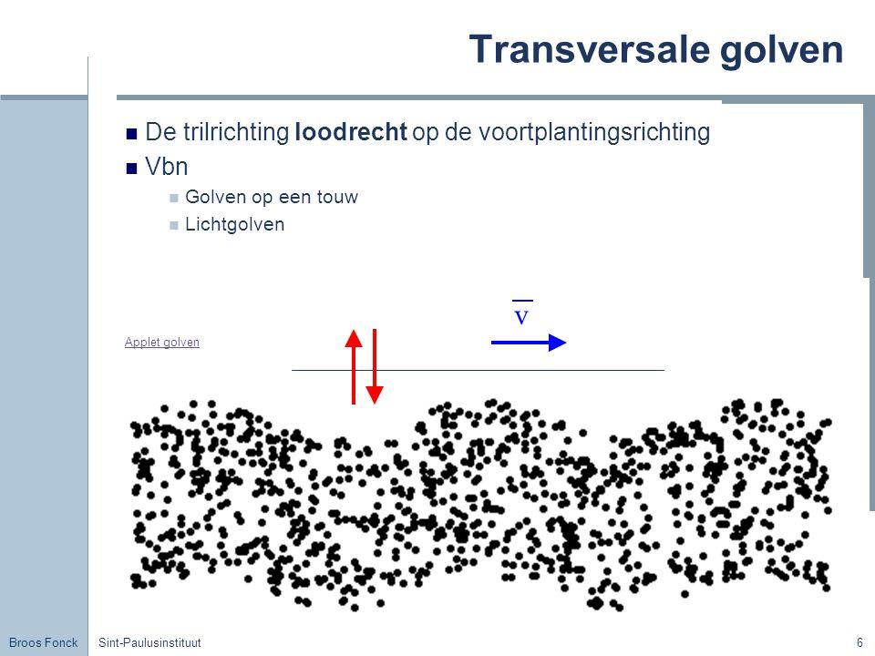 Broos Fonck Sint-Paulusinstituut6 Transversale golven De trilrichting loodrecht op de voortplantingsrichting Vbn Golven op een touw Lichtgolven Applet