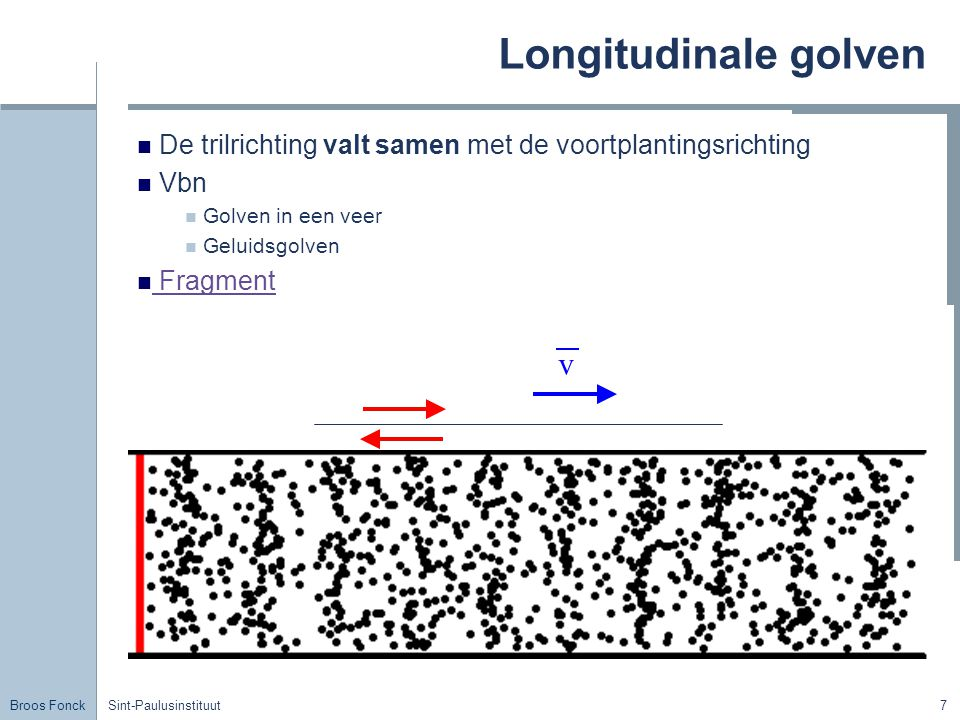 Broos Fonck Sint-Paulusinstituut7 Longitudinale golven De trilrichting valt samen met de voortplantingsrichting Vbn Golven in een veer Geluidsgolven F