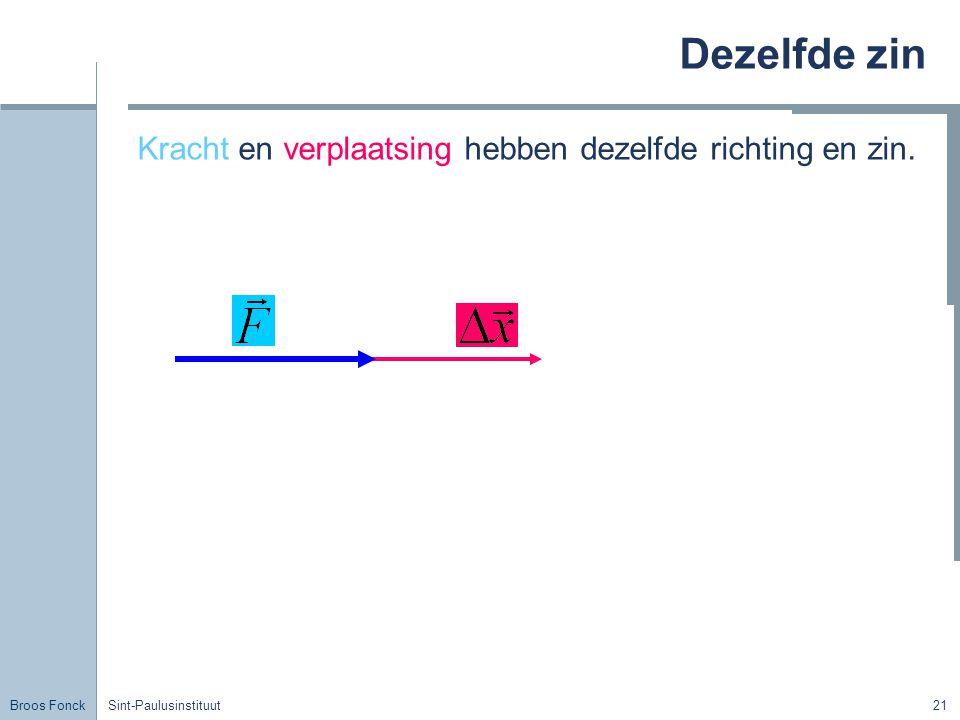 Broos Fonck Sint-Paulusinstituut21 Dezelfde zin Kracht en verplaatsing hebben dezelfde richting en zin.