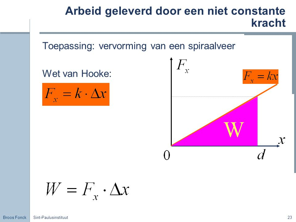 Broos Fonck Sint-Paulusinstituut23 Arbeid geleverd door een niet constante kracht Toepassing: vervorming van een spiraalveer Wet van Hooke: W