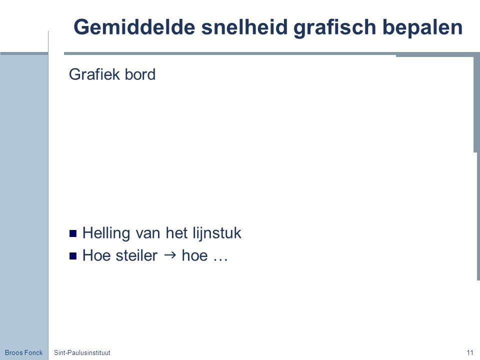 Broos Fonck Sint-Paulusinstituut11 Gemiddelde snelheid grafisch bepalen Grafiek bord Helling van het lijnstuk Hoe steiler  hoe …